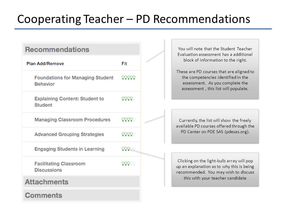 Cooperating Teacher – PD Recommendations
