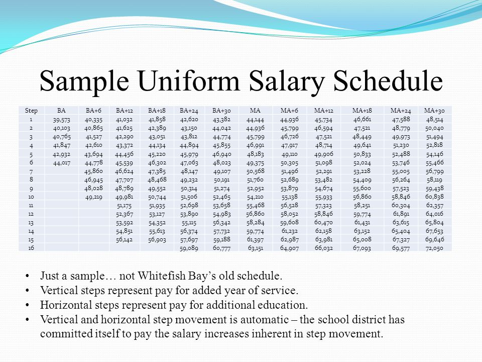 Sample Uniform Salary Schedule
