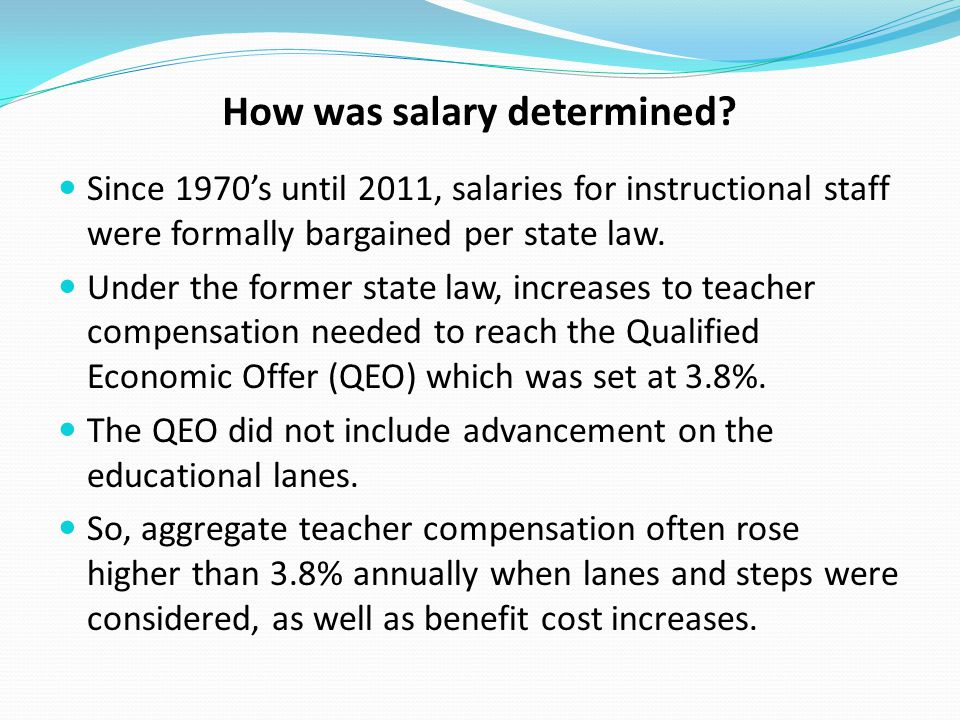 How was salary determined