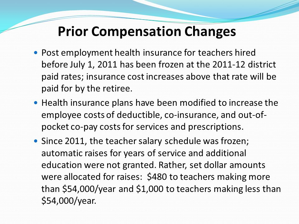 Prior Compensation Changes