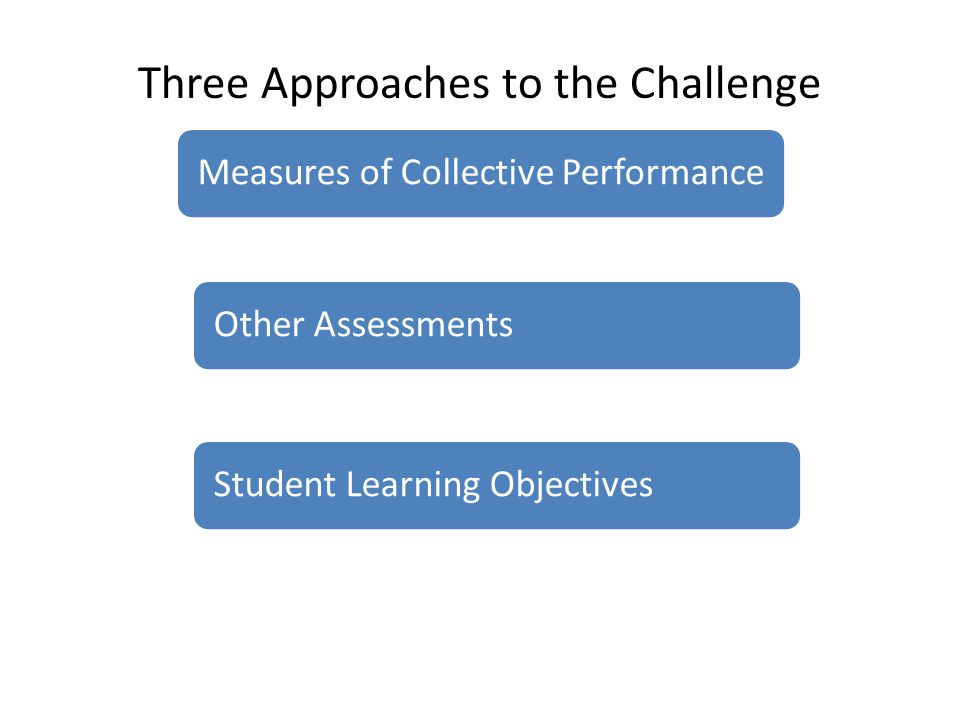 Three Approaches to the Challenge