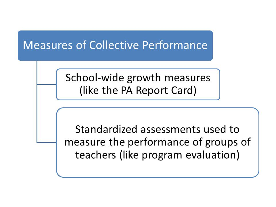 Measures of Collective Performance
