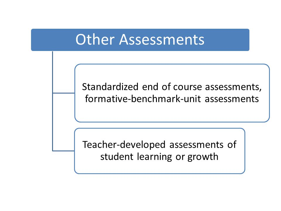 Teacher-developed assessments of student learning or growth