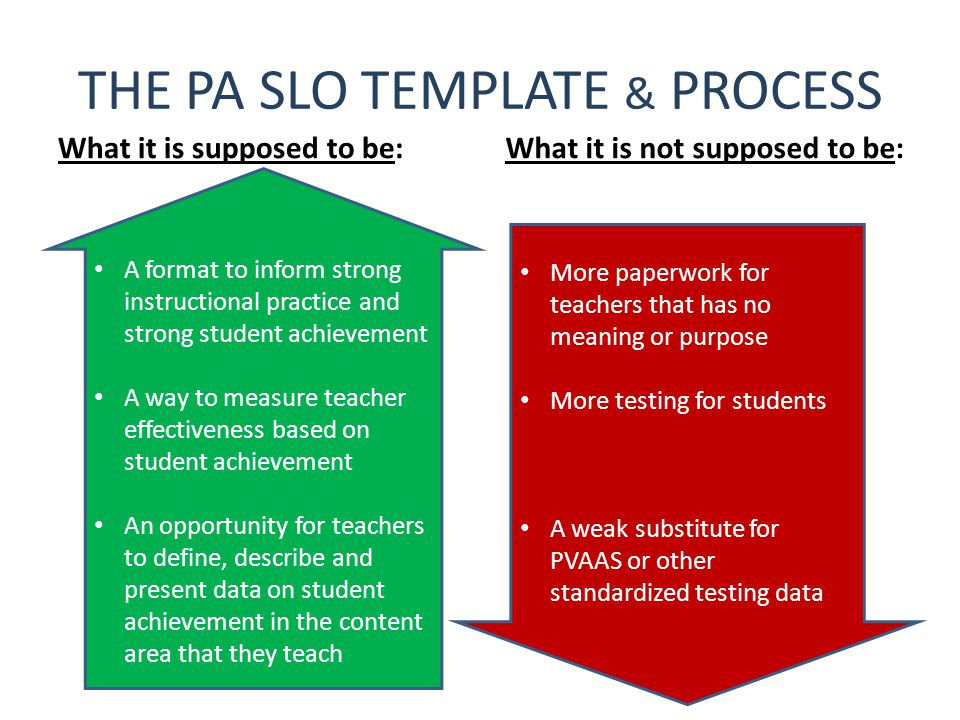 THE PA SLO TEMPLATE & PROCESS