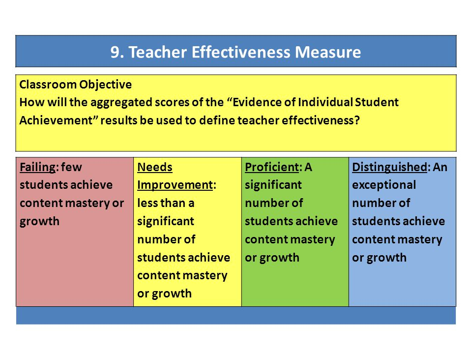 9. Teacher Effectiveness Measure