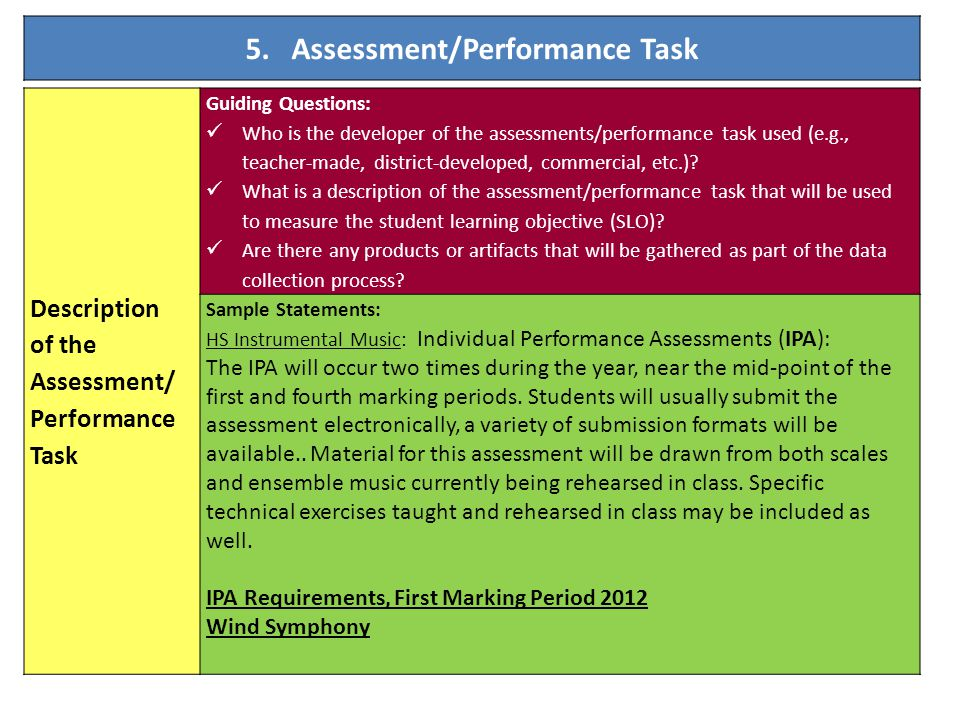5. Assessment/Performance Task
