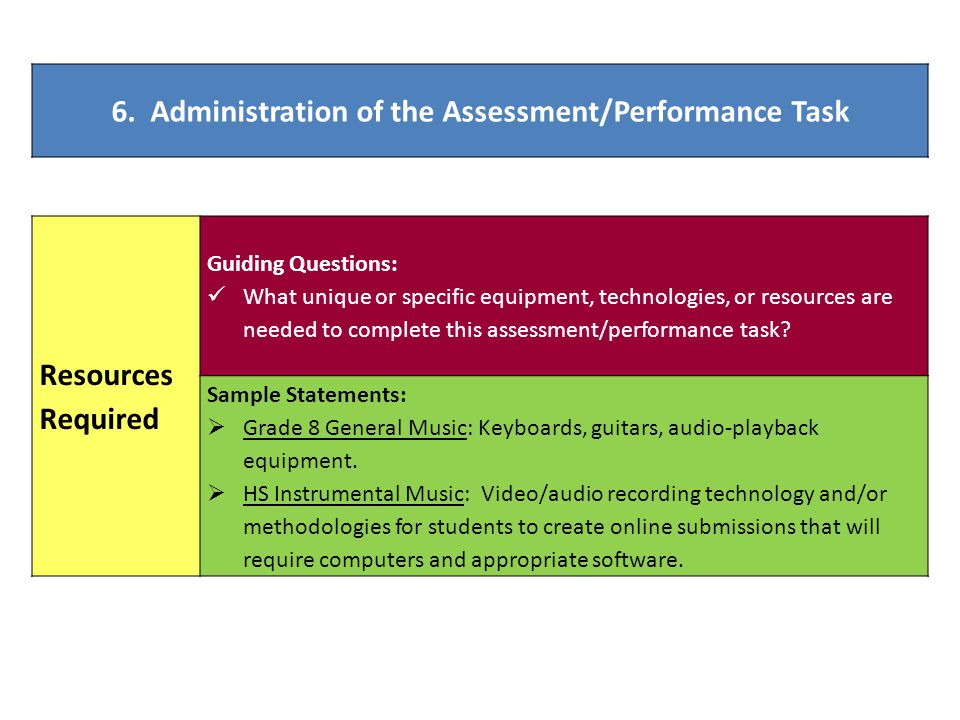 6. Administration of the Assessment/Performance Task