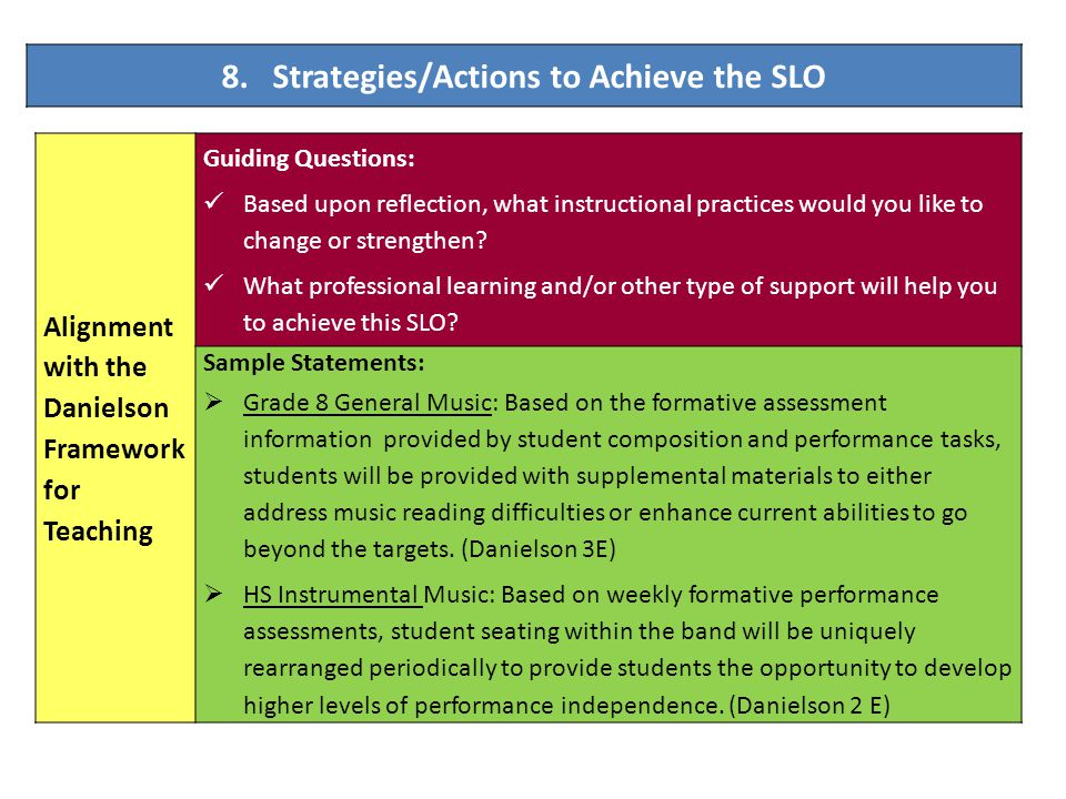 8. Strategies/Actions to Achieve the SLO