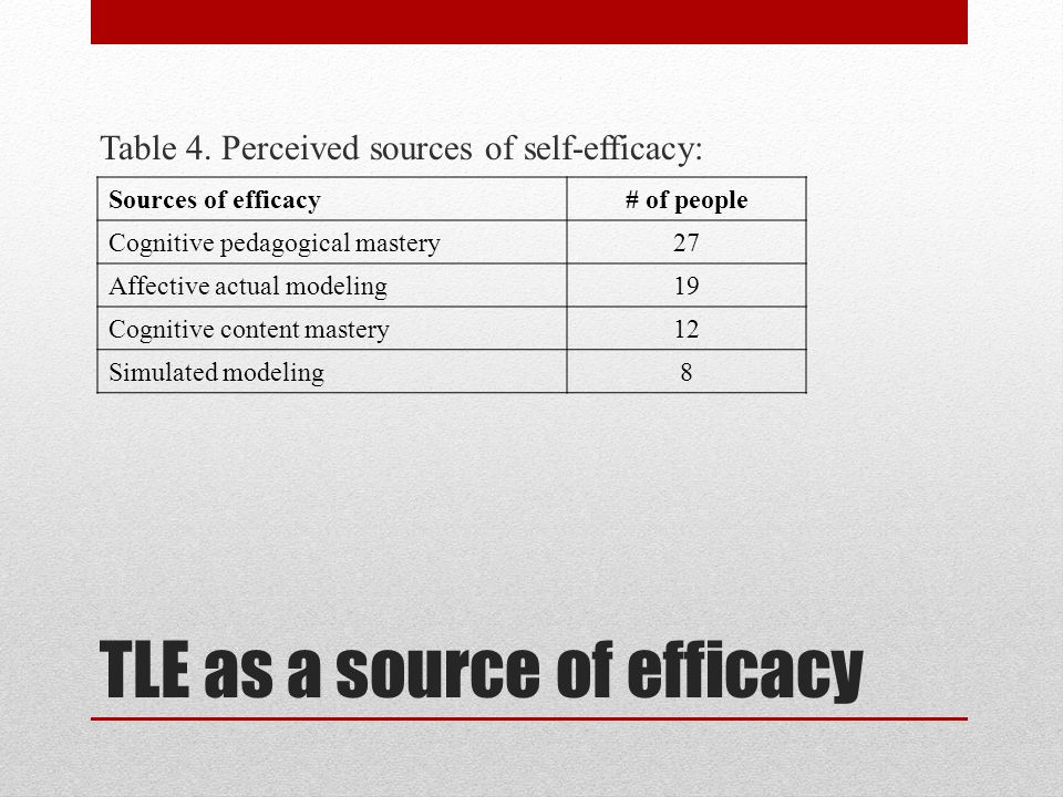 TLE as a source of efficacy