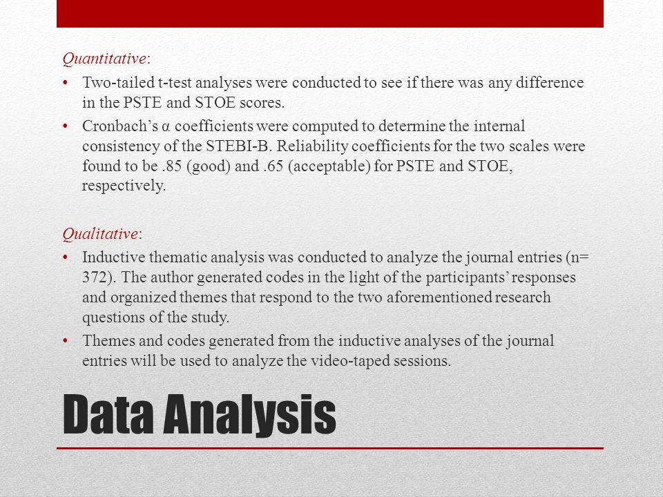 Data Analysis Quantitative:
