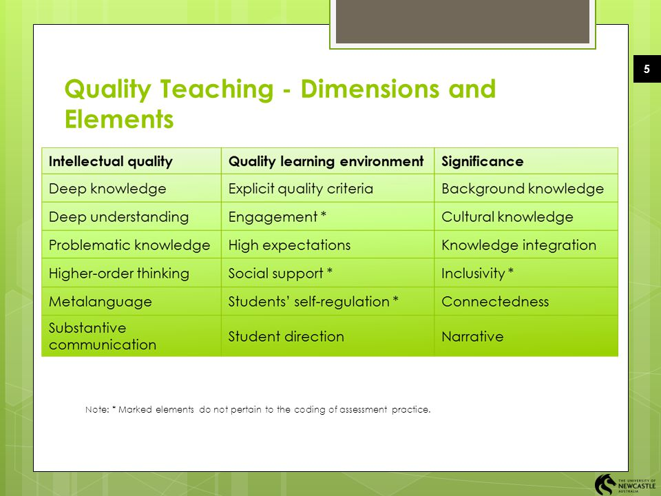 Quality Teaching - Dimensions and Elements