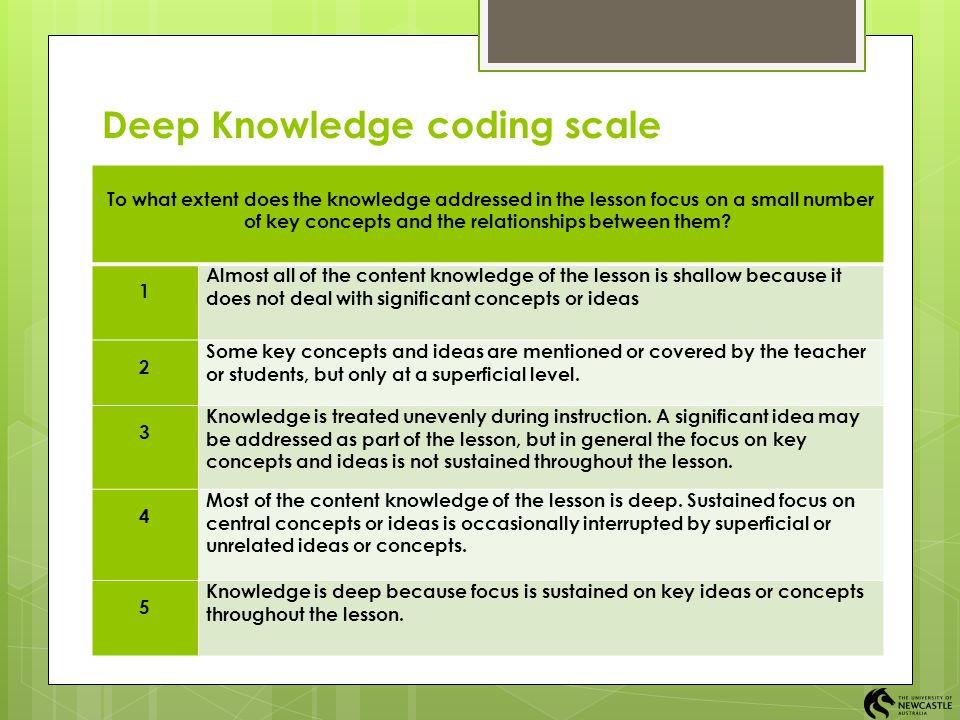 Deep Knowledge coding scale