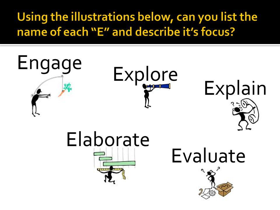 E Engage E Explore E Explain E E Elaborate E Evaluate