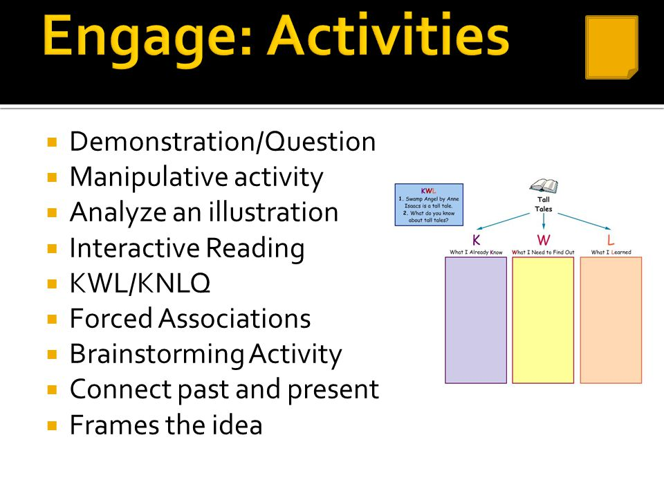 Engage: Activities Demonstration/Question Manipulative activity