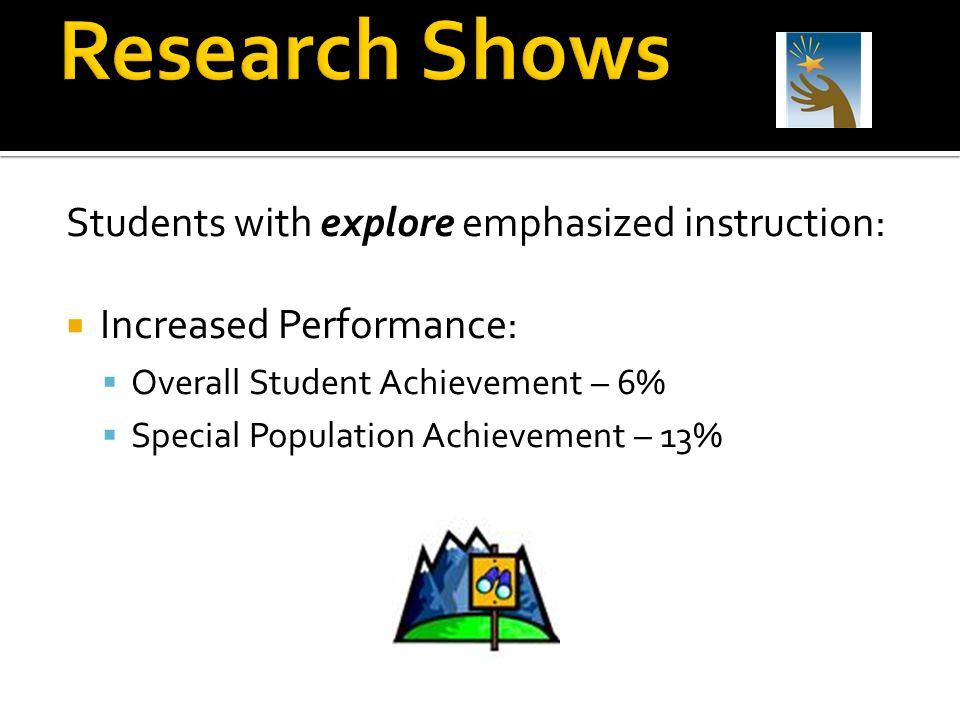 Research Shows Students with explore emphasized instruction: