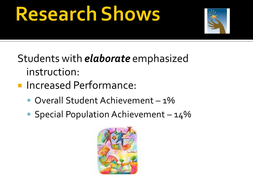 Research Shows Students with elaborate emphasized instruction:
