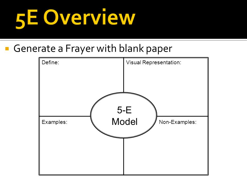 5E Overview Generate a Frayer with blank paper 5-E Model Define: