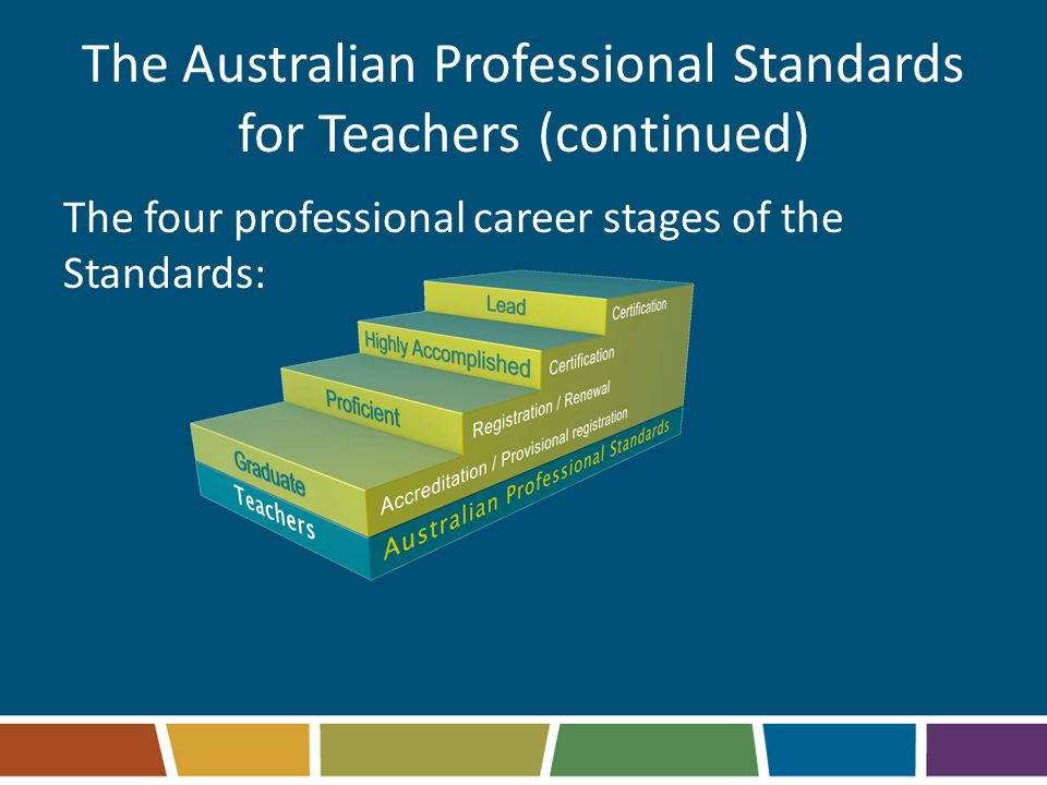 The Australian Professional Standards for Teachers (continued)