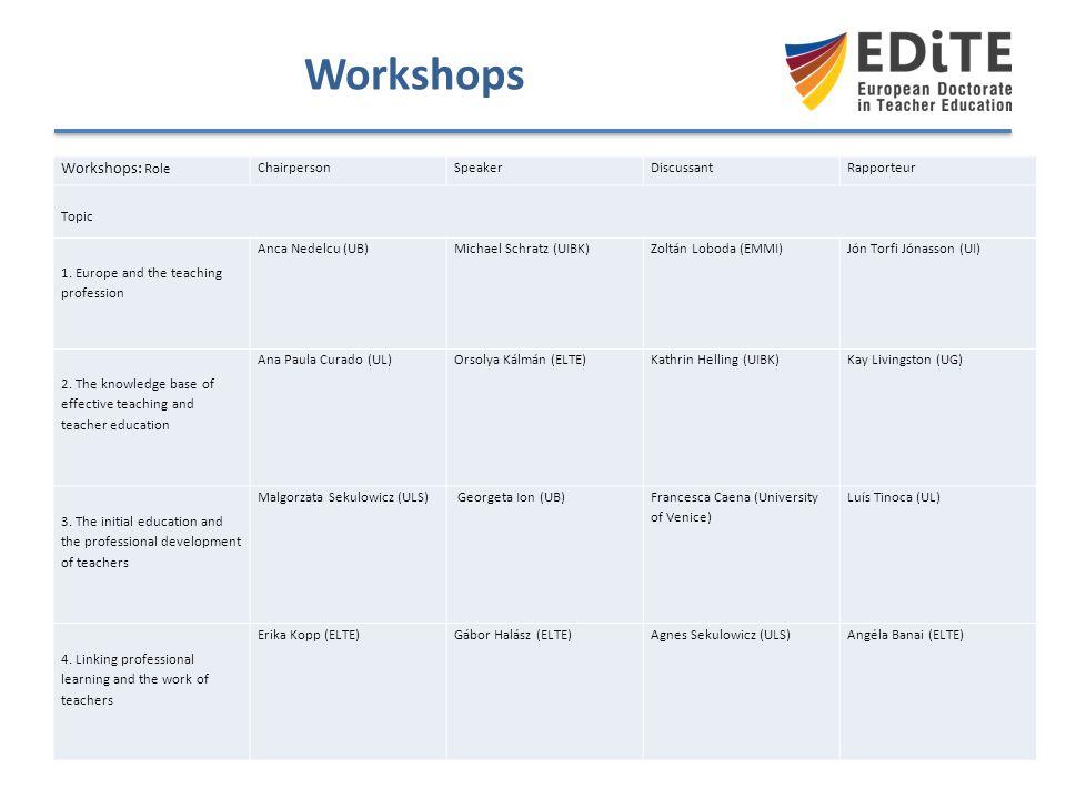 Workshops Workshops: Role Chairperson Speaker Discussant Rapporteur