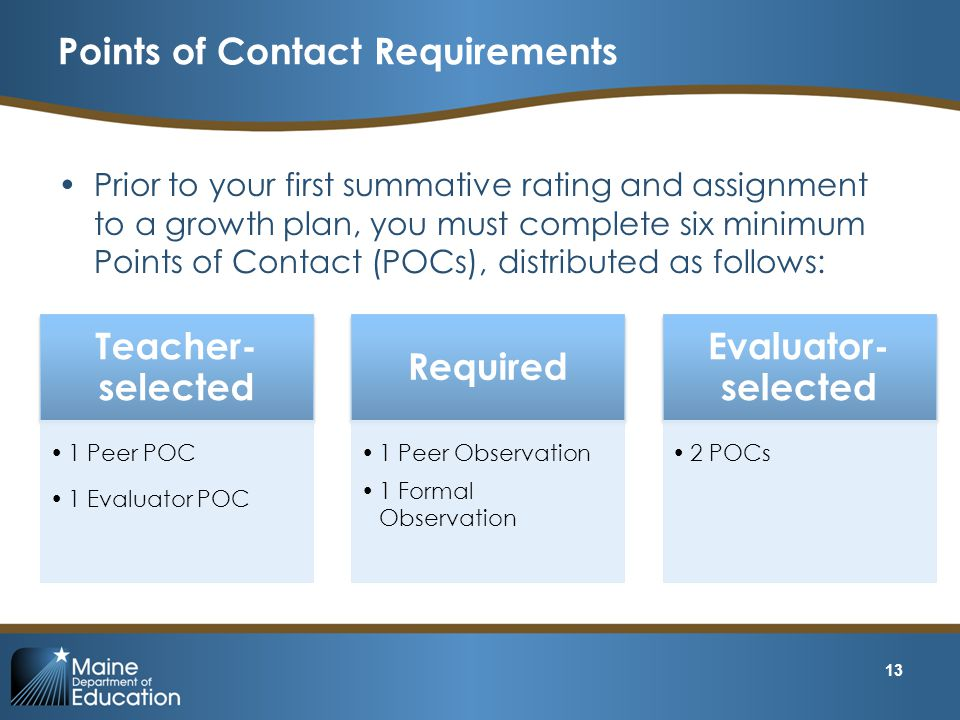 Points of Contact Requirements