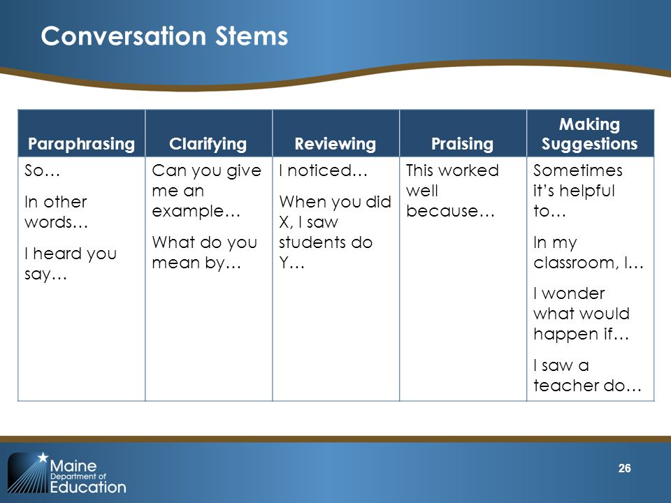 Conversation Stems Paraphrasing Clarifying Reviewing Praising