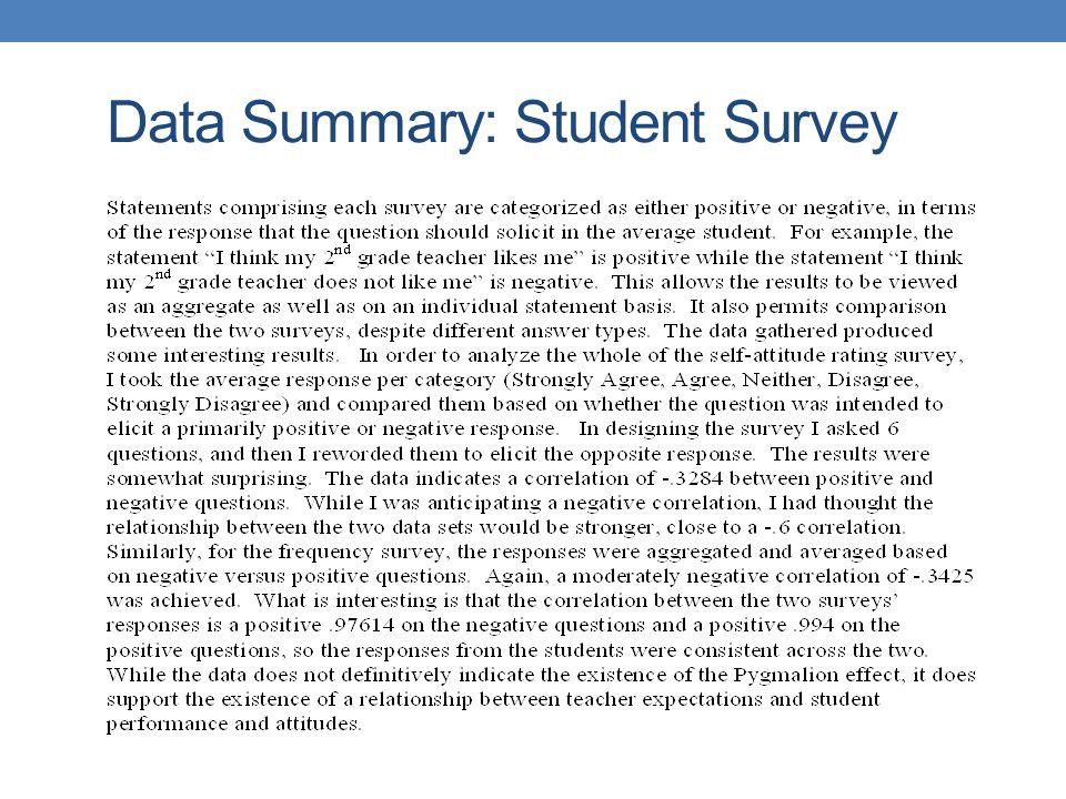Data Summary: Student Survey