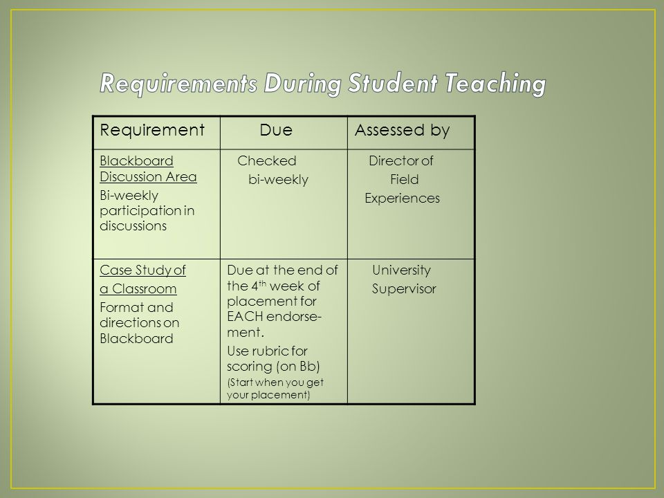 Requirements During Student Teaching