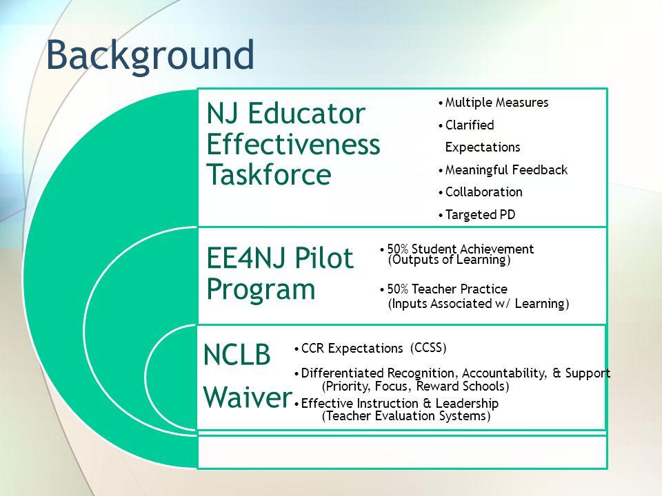 Background NJ Educator Effectiveness Taskforce EE4NJ Pilot Program