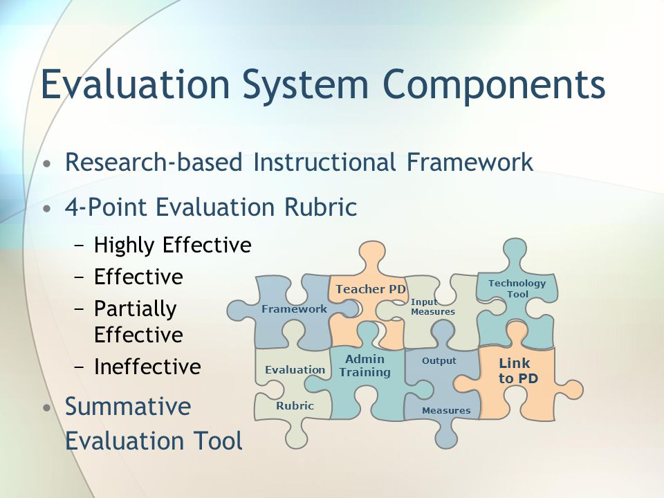 Evaluation System Components