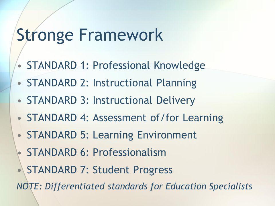 Stronge Framework STANDARD 1: Professional Knowledge