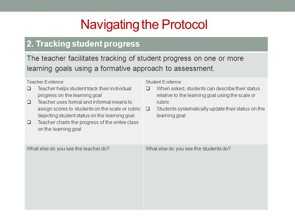 Navigating the Protocol