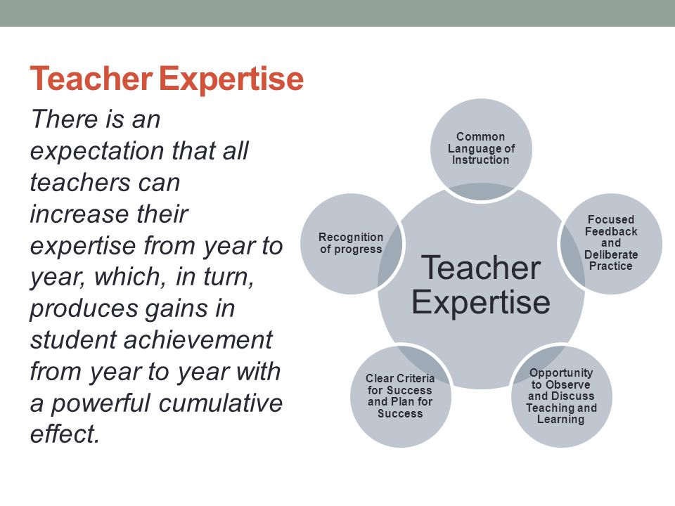 Teacher Expertise Teacher Expertise