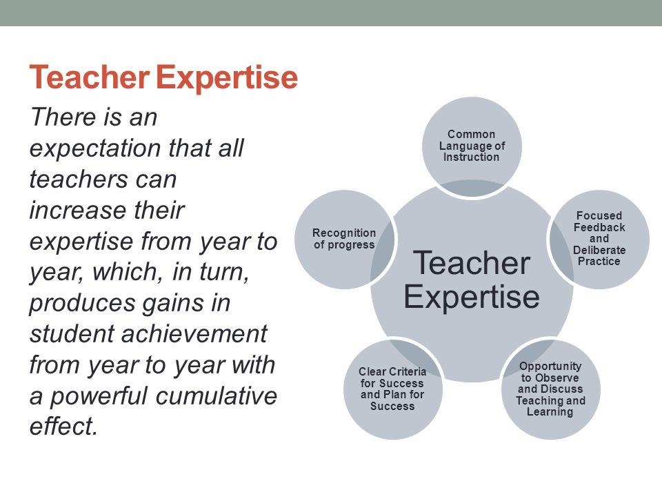 Teacher Expertise Teacher Expertise