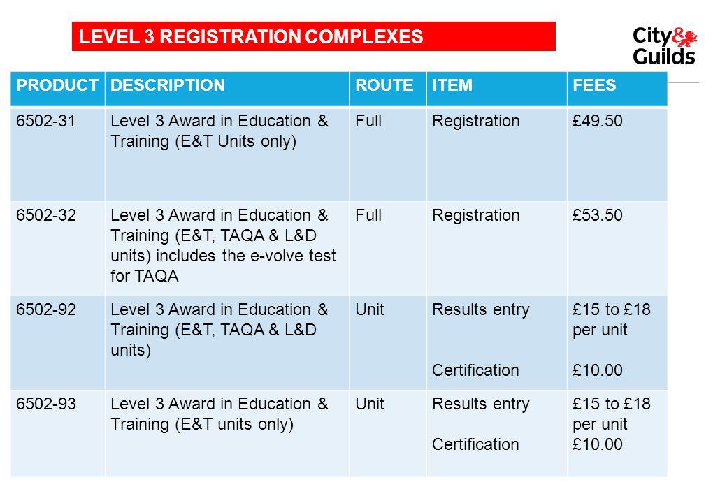 LEVEL 3 REGISTRATION COMPLEXES