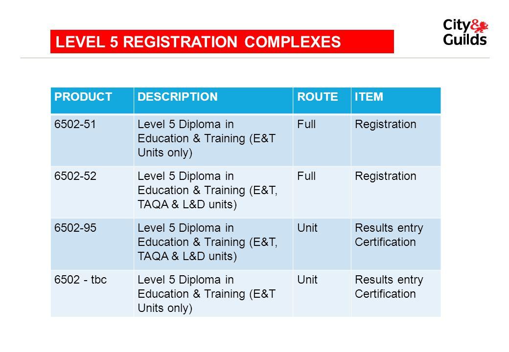 LEVEL 5 REGISTRATION COMPLEXES