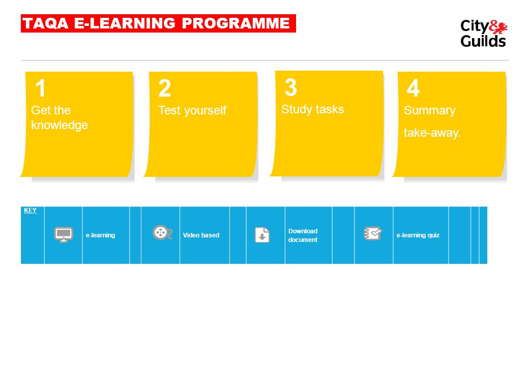 TAQA E-LEARNING PROGRAMME