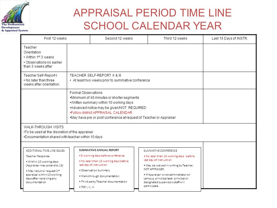 APPRAISAL PERIOD TIME LINE