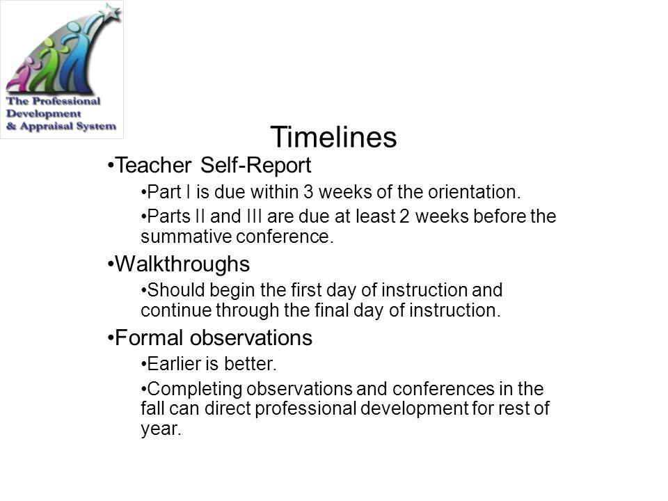 Timelines Teacher Self-Report Walkthroughs Formal observations