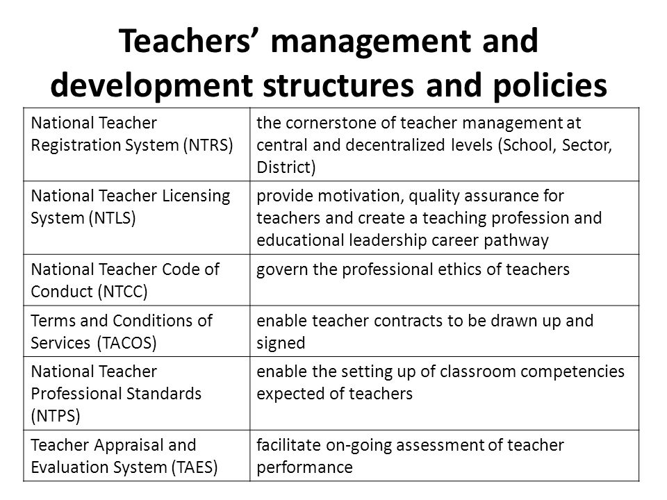 Teachers' management and development structures and policies