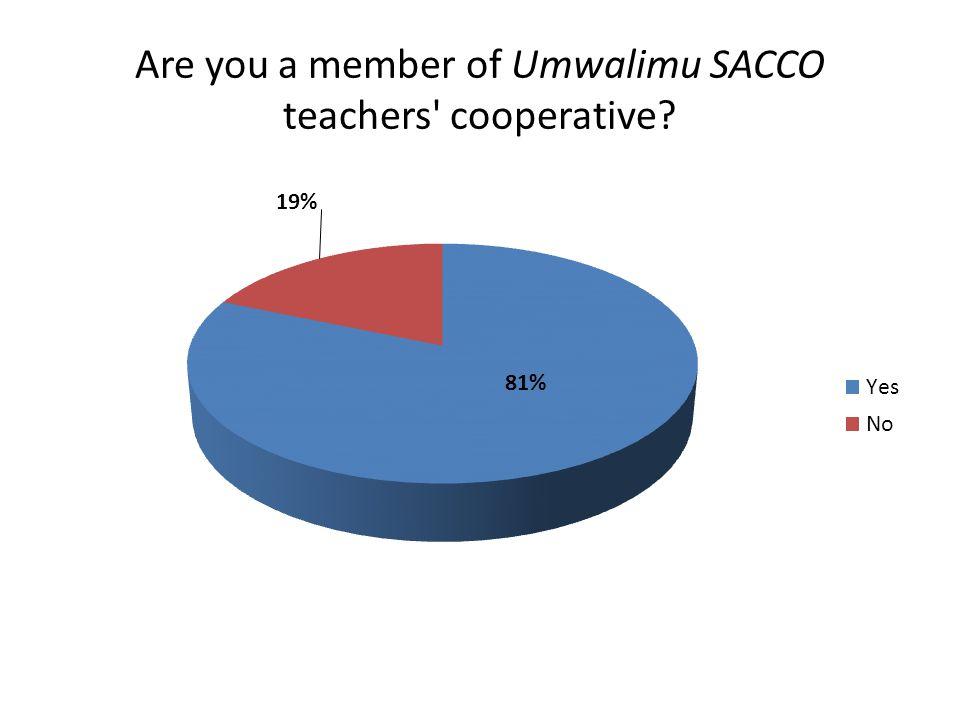 Are you a member of Umwalimu SACCO teachers cooperative