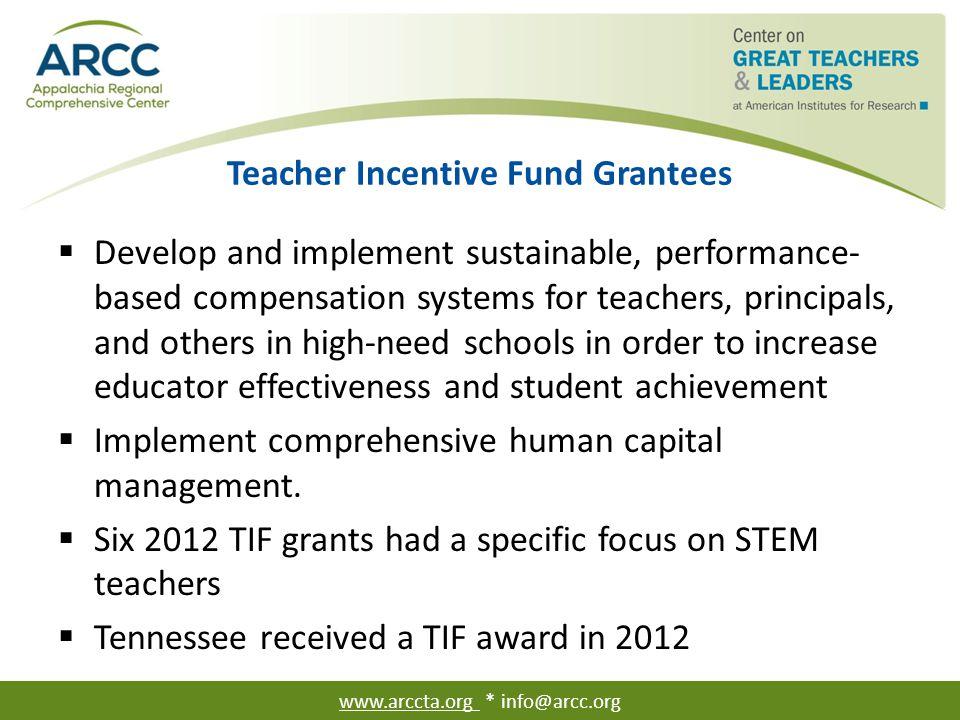 Teacher Incentive Fund: South Carolina