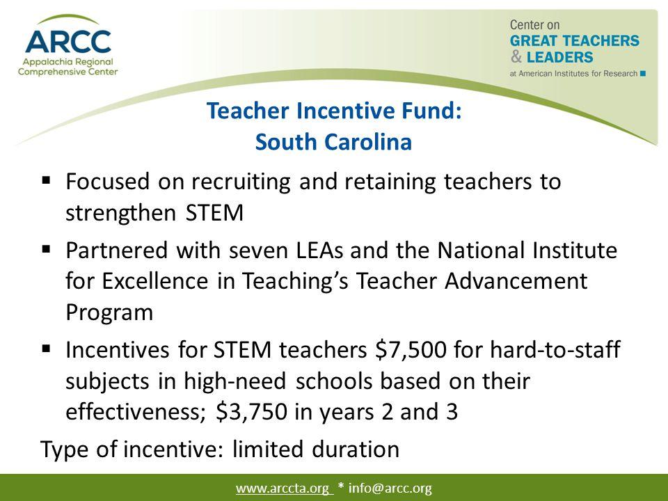 Teacher Incentive Fund: Houston Independent School District