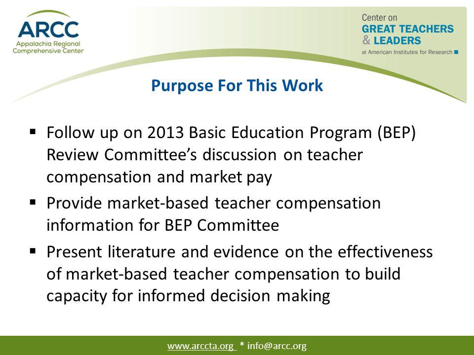 Market-Based Compensation