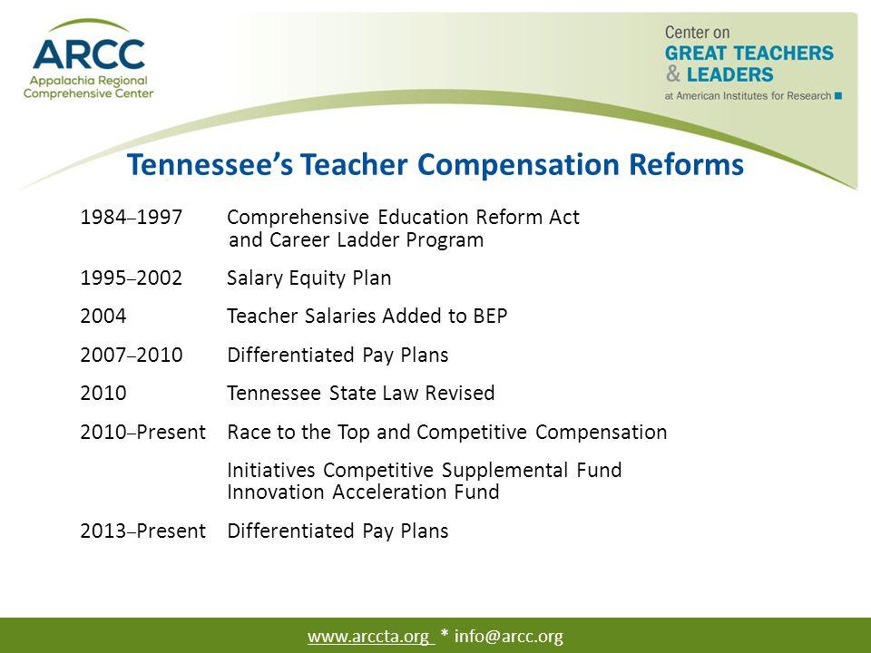 Tennessee's Teacher Salaries