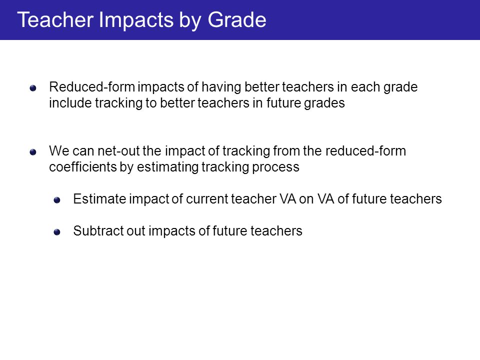 Teacher Impacts by Grade