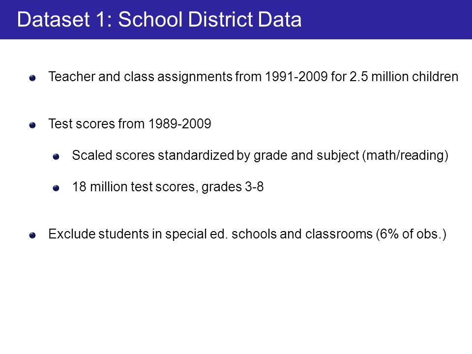 Dataset 1: School District Data