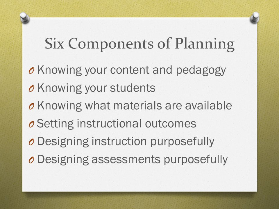 Six Components of Planning