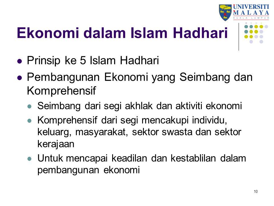 Ekonomi dalam Islam Hadhari