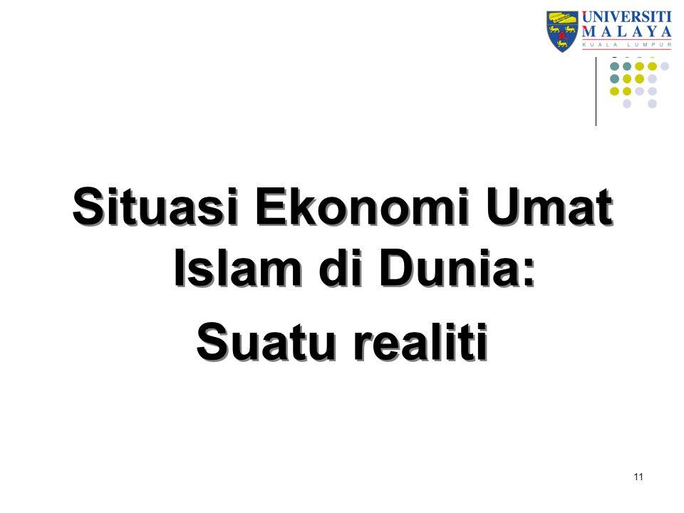 Situasi Ekonomi Umat Islam di Dunia: