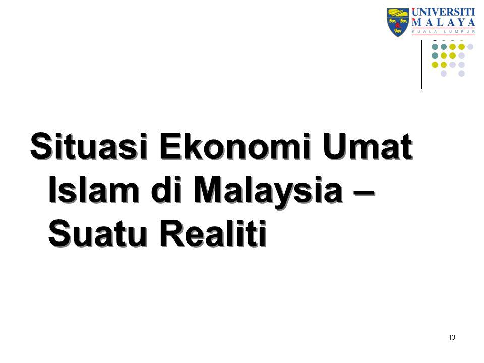 Situasi Ekonomi Umat Islam di Malaysia – Suatu Realiti